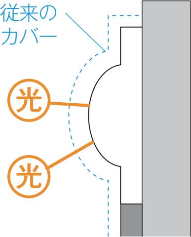 マンション・アパート向け(集合住宅用)インターホンシステム「パトモ」のカバーレスレンズ
