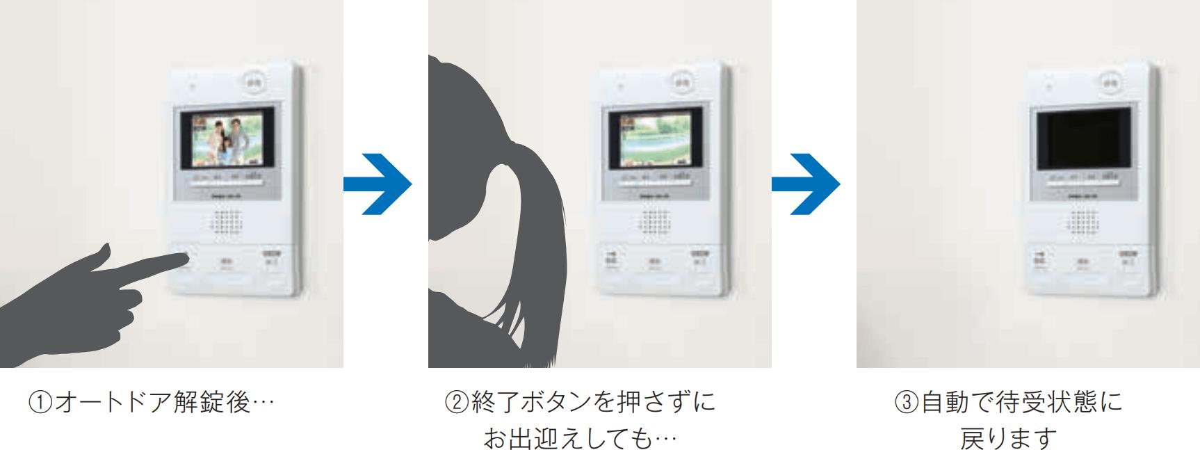 マンション・アパート向け(集合住宅用)インターホンシステム「パトモ」の自動終話機能